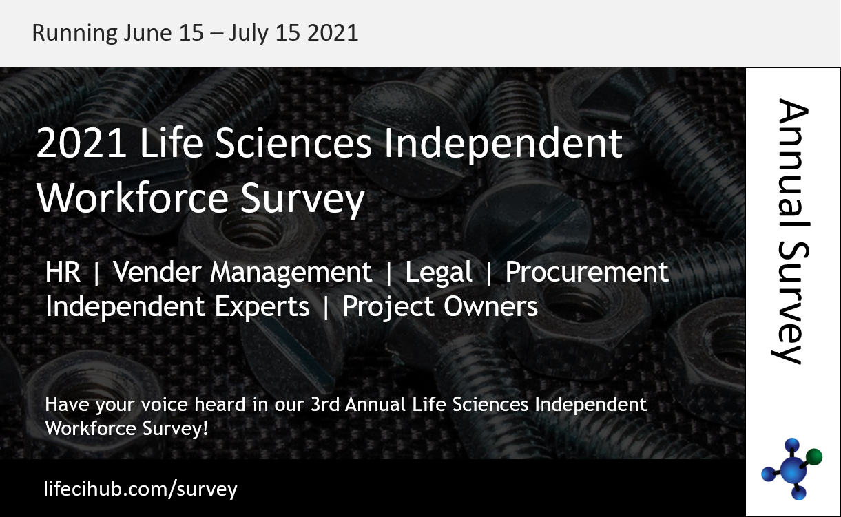 LifeSciHub's 3rd Annual Independent Workforce Survey Launched!